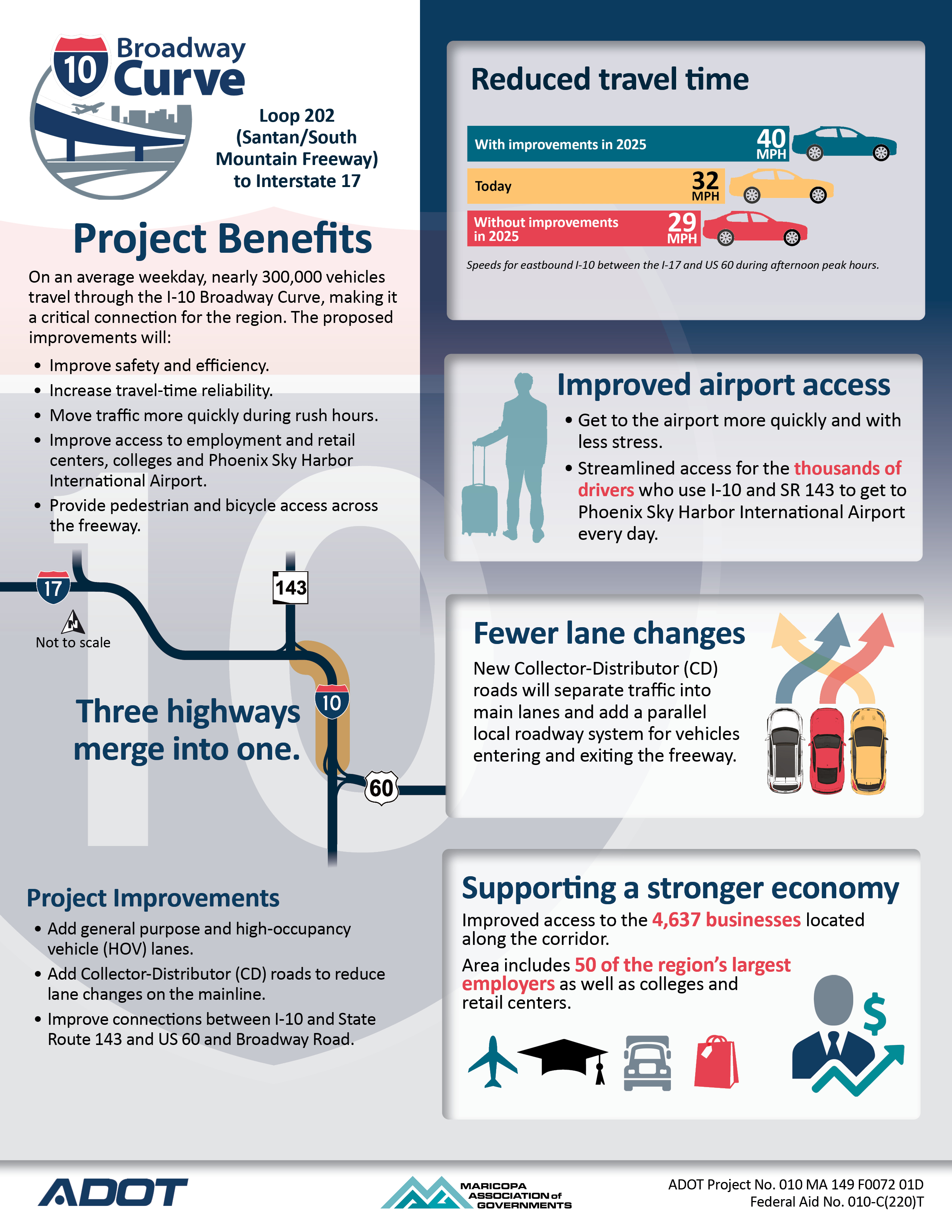 English version of the I-10 Broadway Curve Project Benefits Flyer